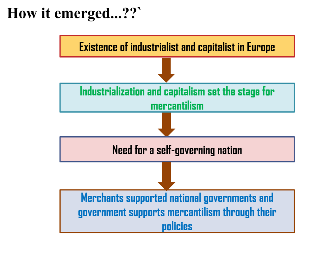 What did European governments do to adopt mercantilism doctrine?