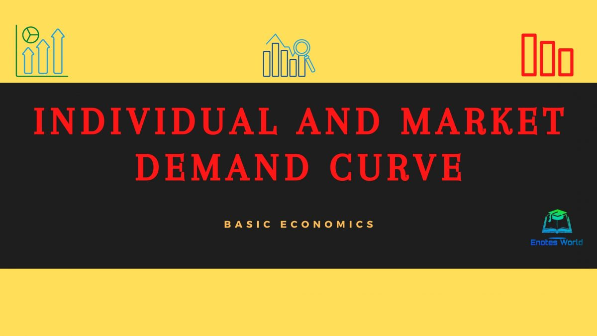 Individual and Market Demand Curve