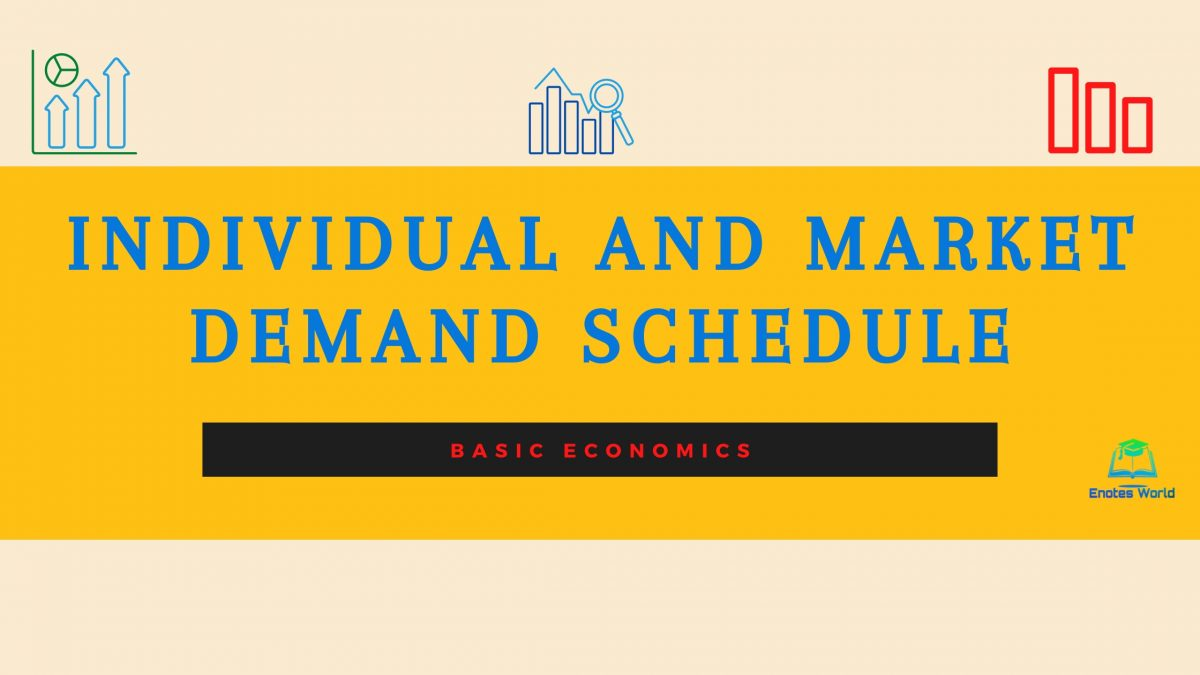 Individual and Market Demand Schedule