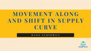 Movement Along and Shift in Supply Curve