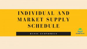 Individual and Market Supply Schedule