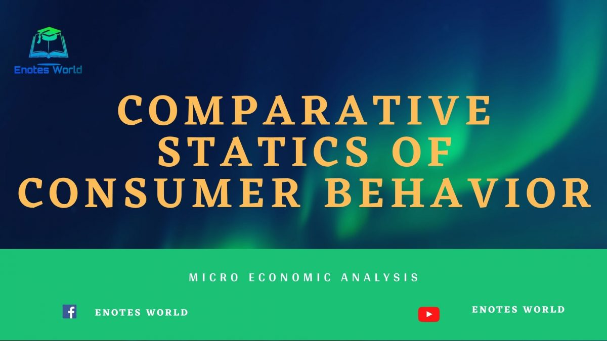 Comparative Statics of Consumer Behavior